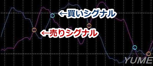 鬼斬りチャート